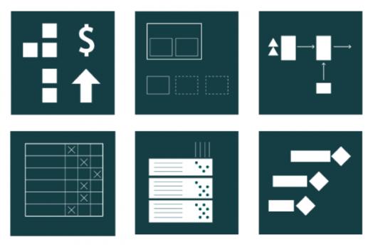 Simplimize-værktøjer
